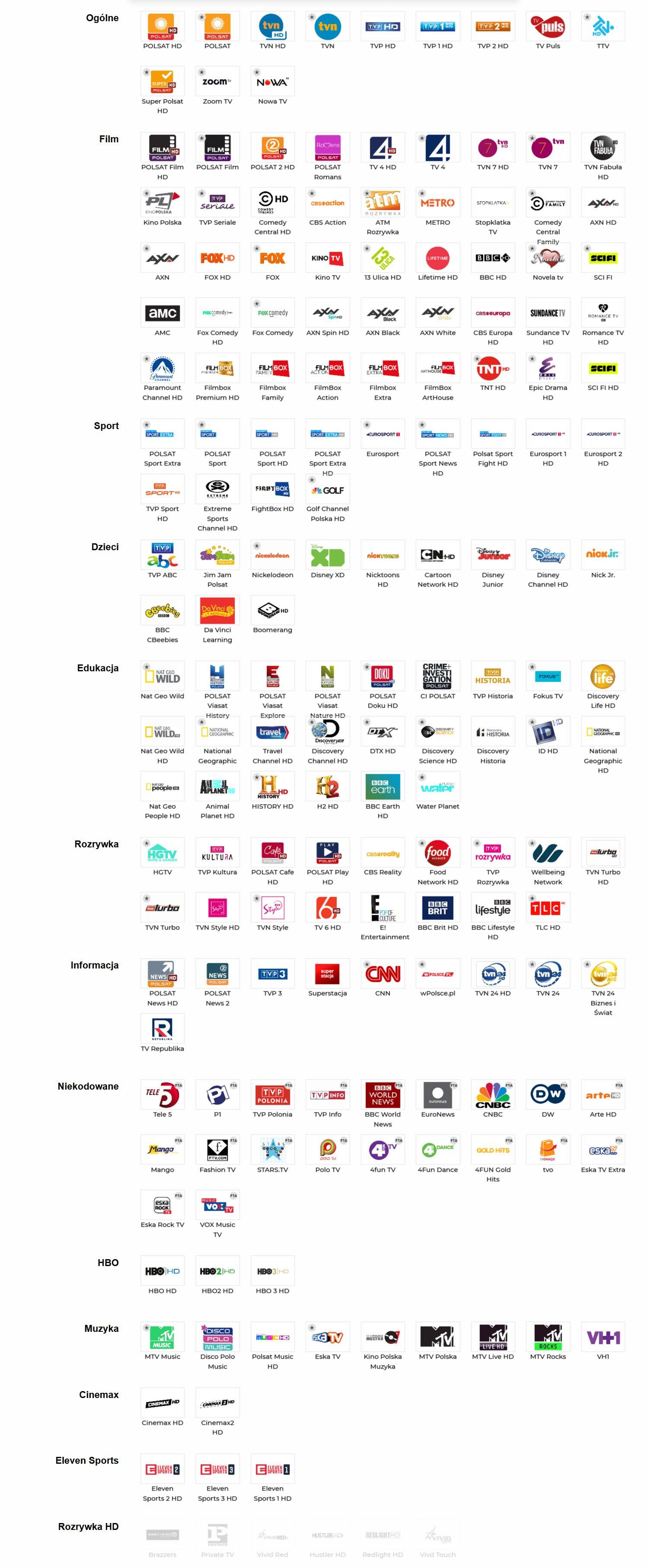 Cyfrowy Polsat Pakiet Premium MAX